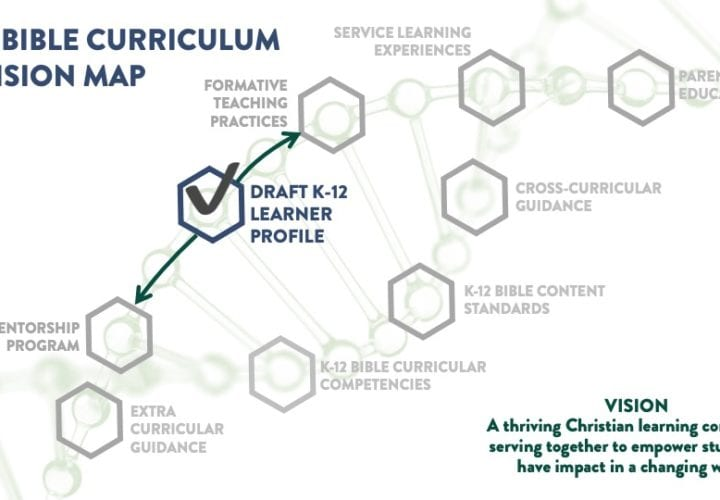 Revisioning our K-12 Bible Curriculum